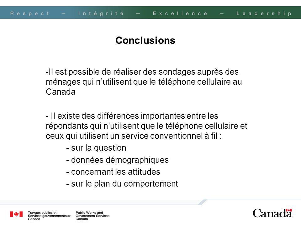 Conclusions Il est possible de réaliser des sondages auprès des ménages qui n'utilisent que le téléphone cellulaire au Canada.