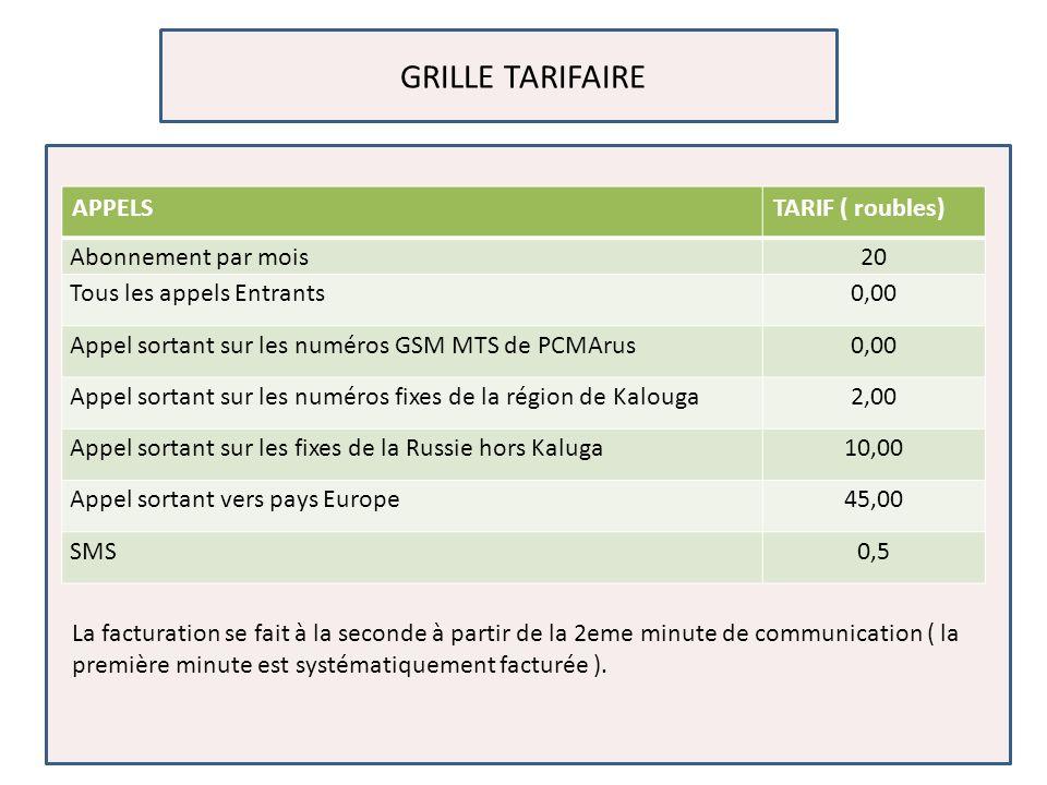 GRILLE TARIFAIRE APPELS TARIF ( roubles) Abonnement par mois 20