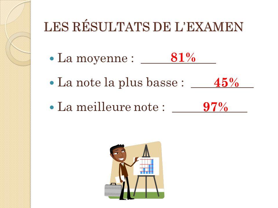 LES RÉSULTATS DE L'EXAMEN