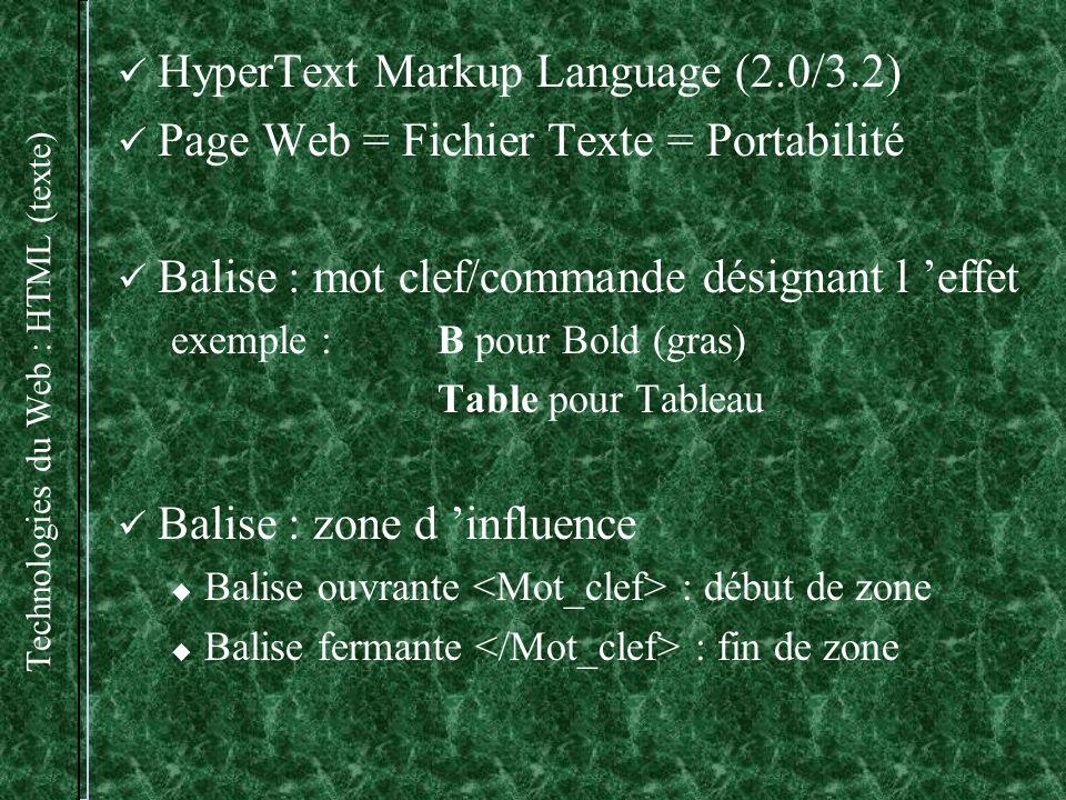 Technologies du Web : HTML (texte)