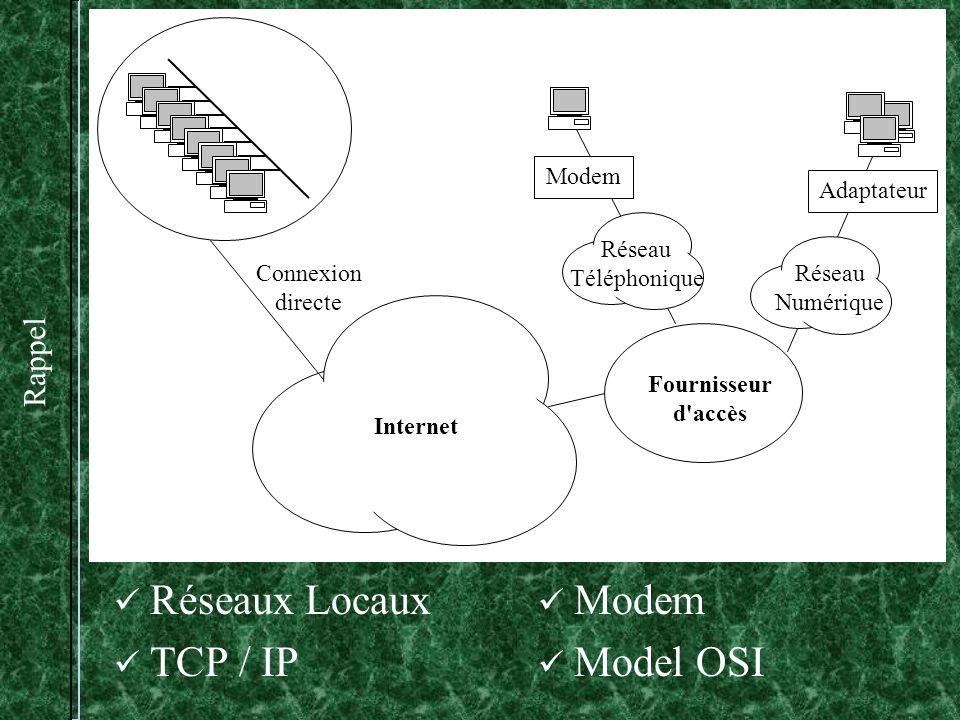 Réseaux Locaux TCP / IP Modem Model OSI Rappel Internet Connexion