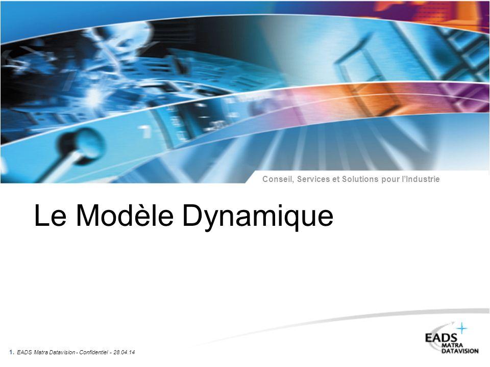 Le Modèle Dynamique 1. EADS Matra Datavision - Confidentiel - 30.03.17