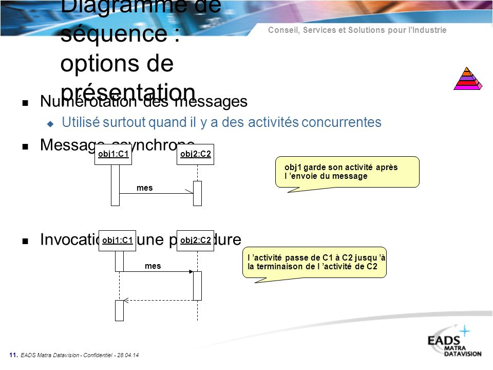 Diagramme de séquence : options de présentation