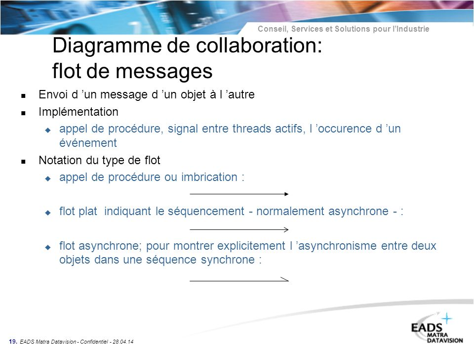 Diagramme de collaboration: flot de messages