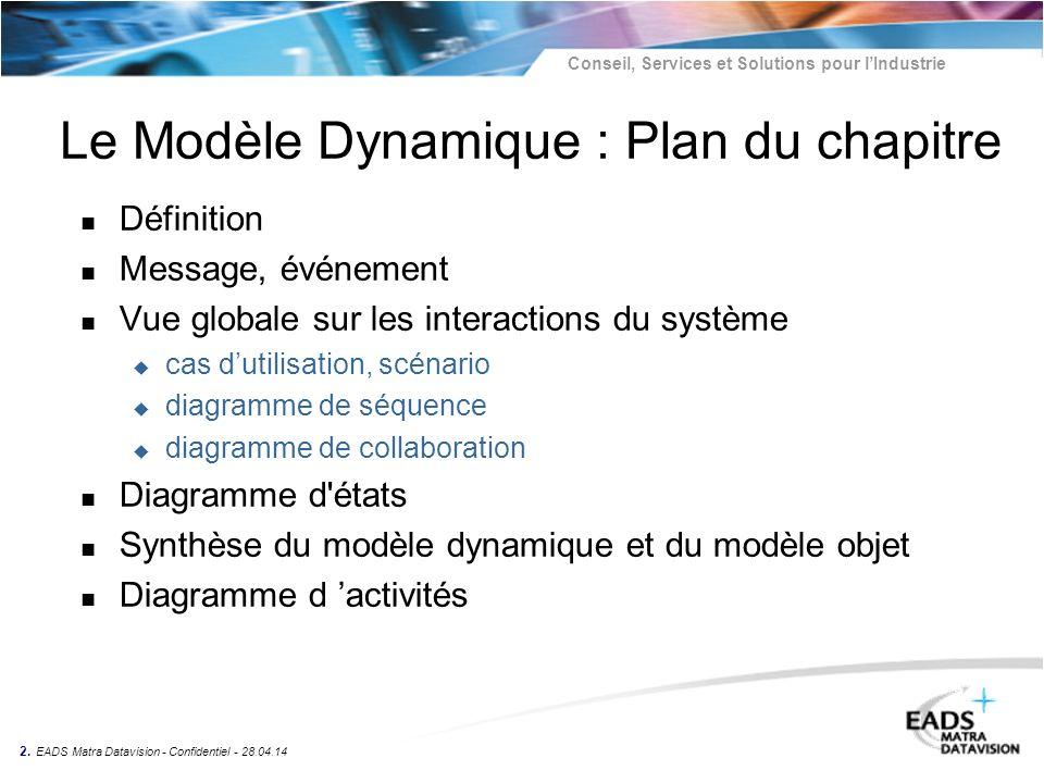 Le Modèle Dynamique : Plan du chapitre