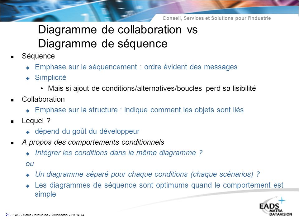 Diagramme de collaboration vs Diagramme de séquence
