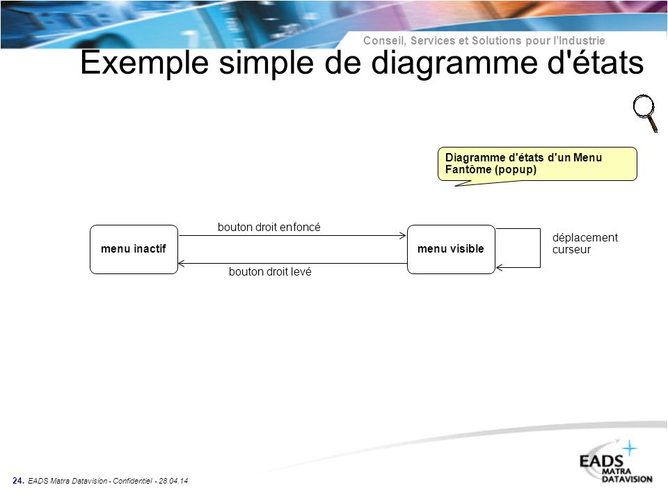 Exemple simple de diagramme d états
