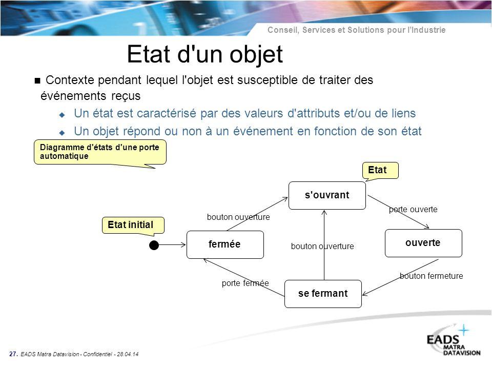 Etat d un objet Contexte pendant lequel l objet est susceptible de traiter des. événements reçus.