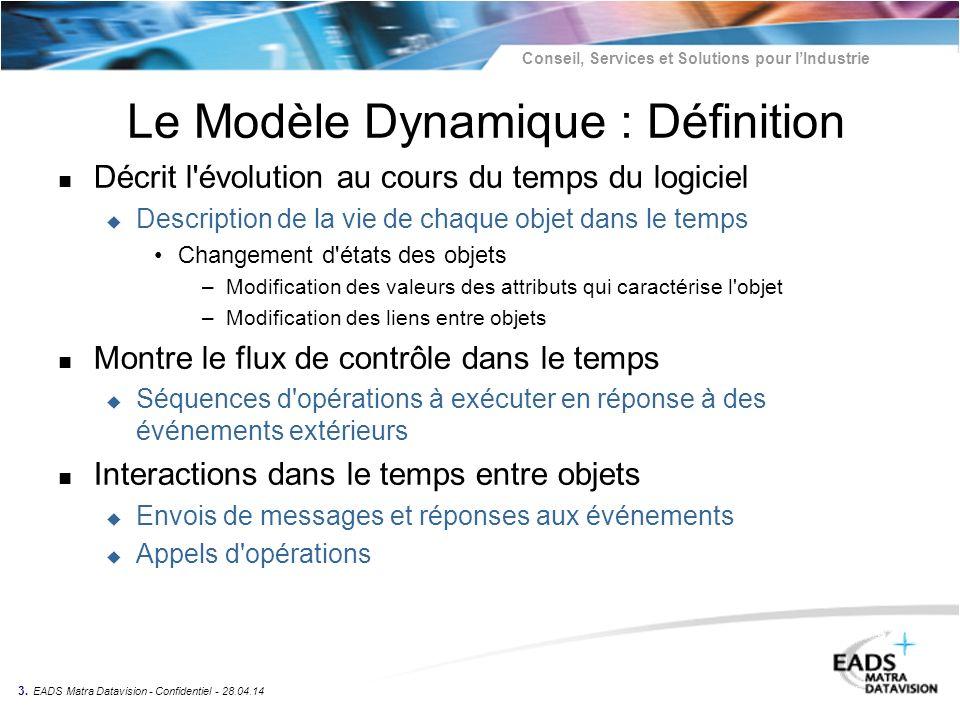 Le Modèle Dynamique : Définition