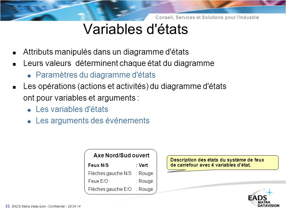 Variables d états Attributs manipulés dans un diagramme d états