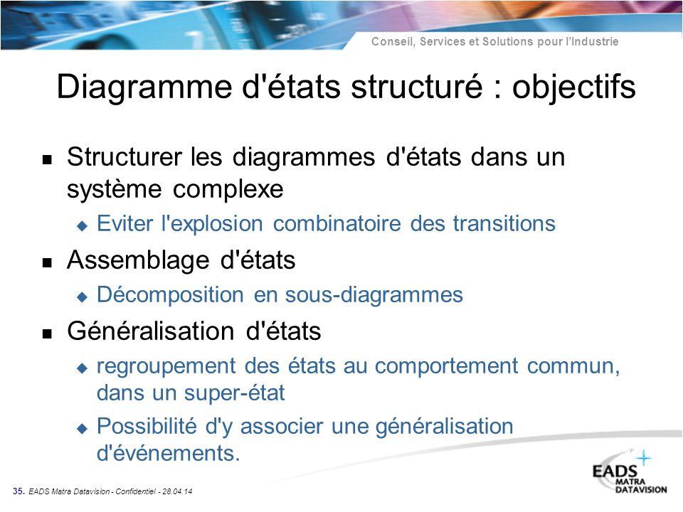 Diagramme d états structuré : objectifs