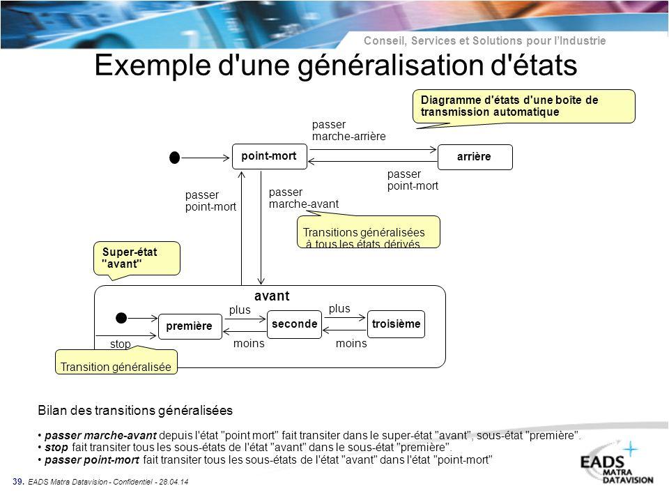 Exemple d une généralisation d états