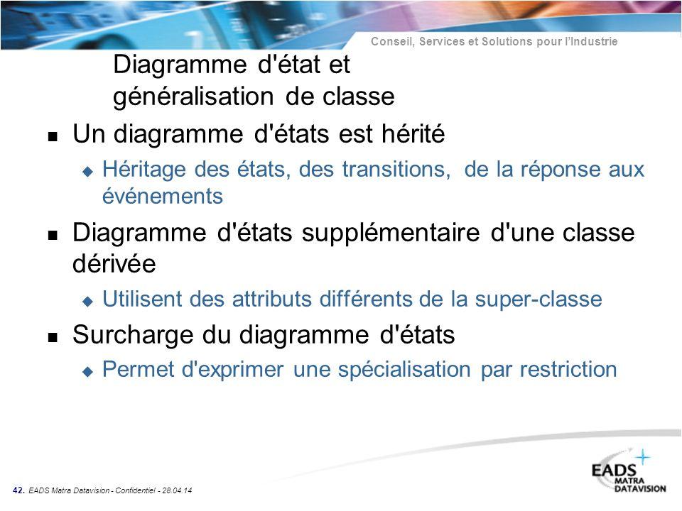 Diagramme d état et généralisation de classe
