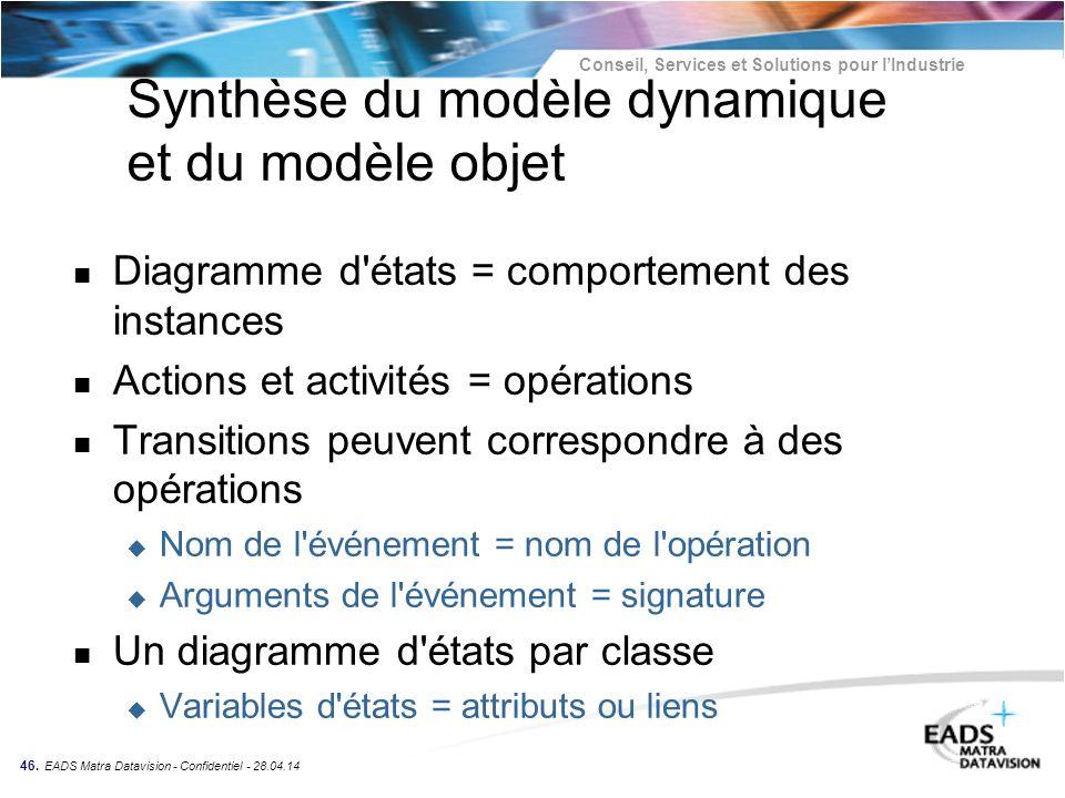 Synthèse du modèle dynamique et du modèle objet