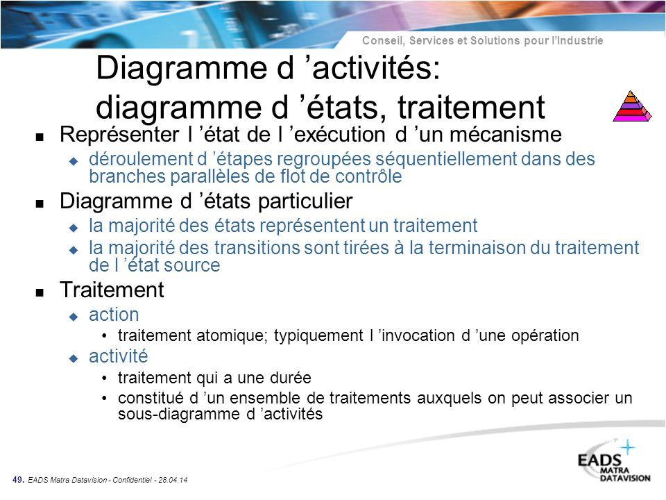 Diagramme d 'activités: diagramme d 'états, traitement
