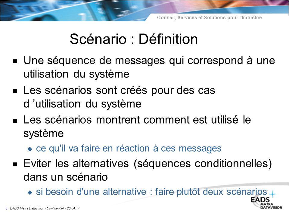 Scénario : Définition Une séquence de messages qui correspond à une utilisation du système.