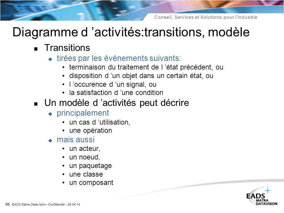 Diagramme d 'activités:transitions, modèle