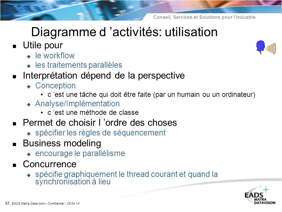 Diagramme d 'activités: utilisation