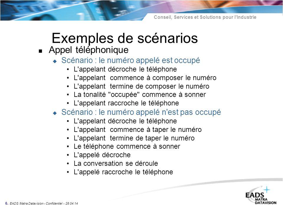 Exemples de scénarios Appel téléphonique