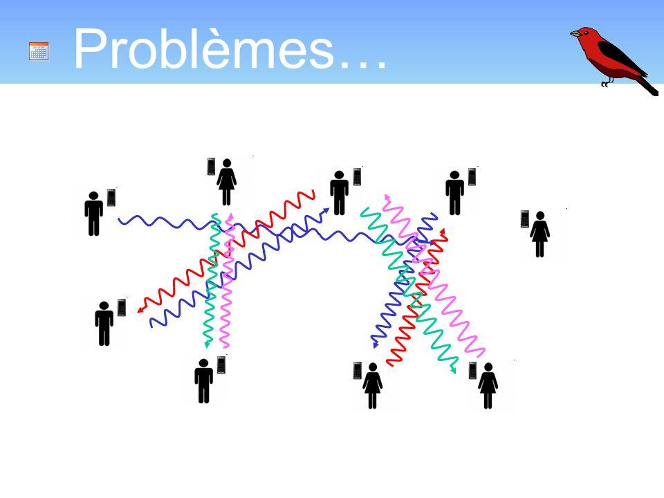 Problèmes… Impossibilité de gérer les interférences