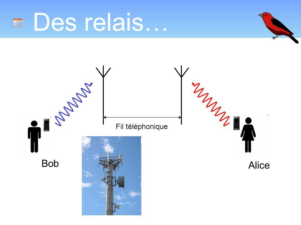 Des relais… Bob Alice Fil téléphonique