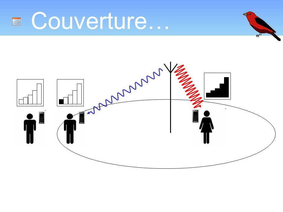Couverture… Concept de couverture