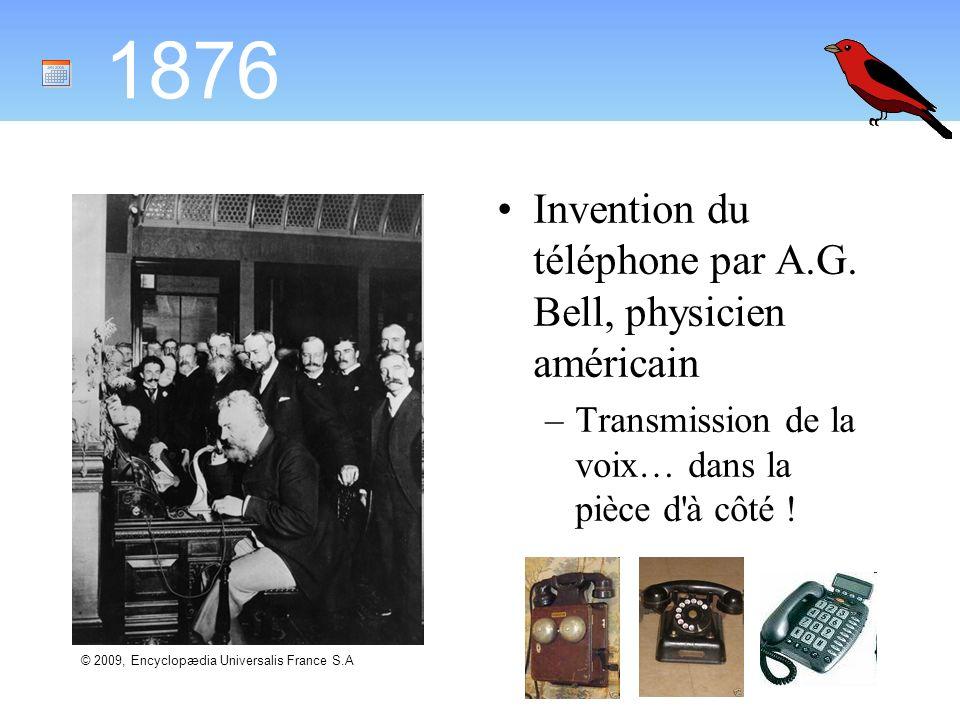 1876 Invention du téléphone par A.G. Bell, physicien américain