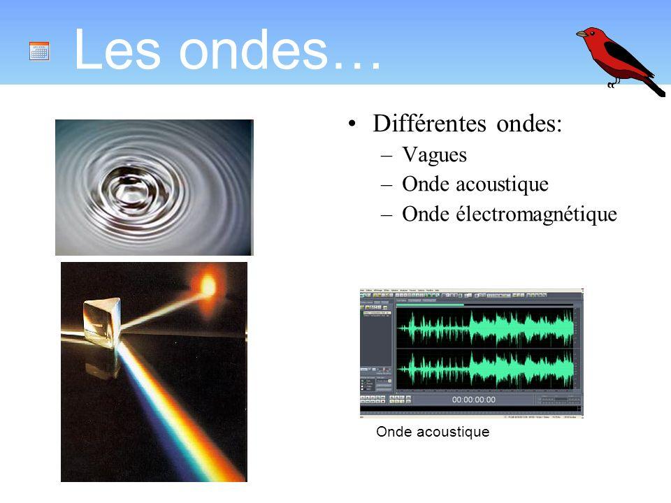 Les ondes… Différentes ondes: Vagues Onde acoustique