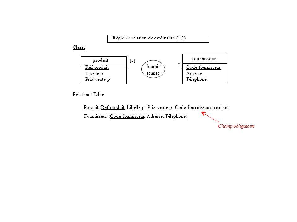 Règle 2 : relation de cardinalité (1,1)