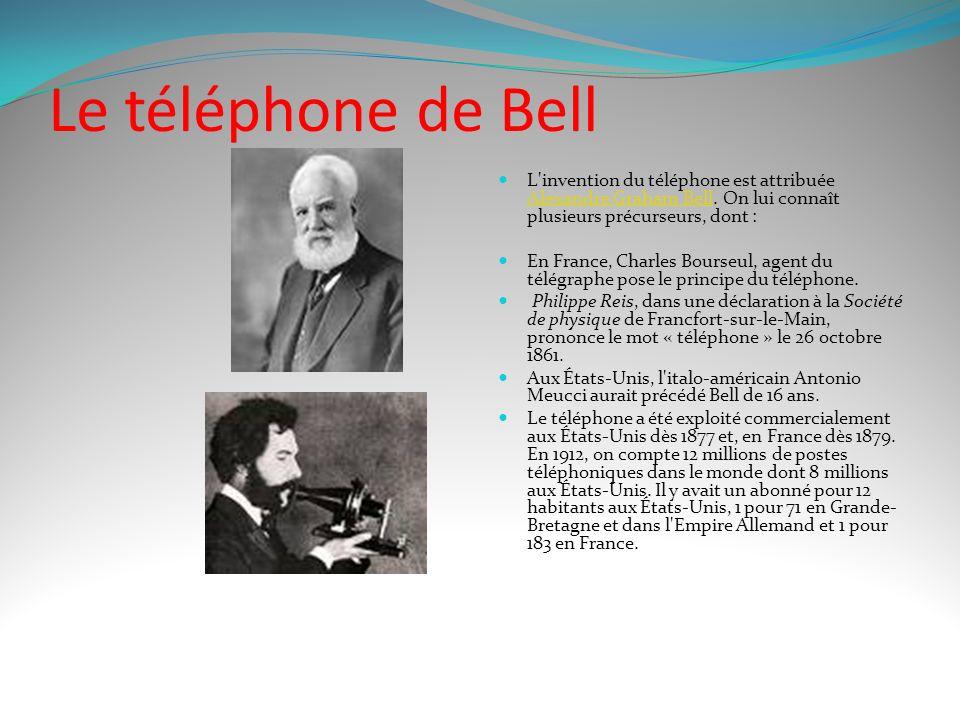 Le téléphone de Bell L invention du téléphone est attribuée Alexandre Graham Bell. On lui connaît plusieurs précurseurs, dont :