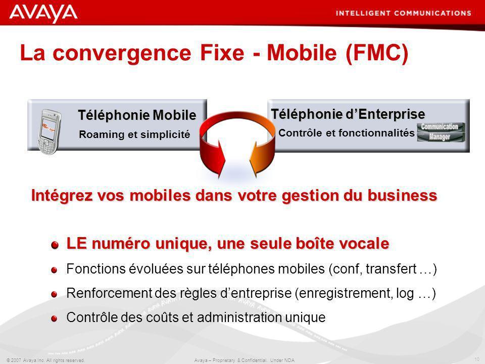 La convergence Fixe - Mobile (FMC)