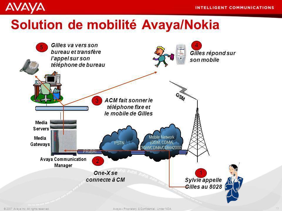 Solution de mobilité Avaya/Nokia