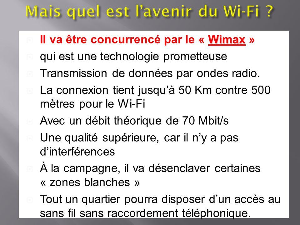 Mais quel est l'avenir du Wi-Fi