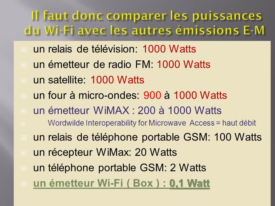 Il faut donc comparer les puissances du Wi-Fi avec les autres émissions E-M