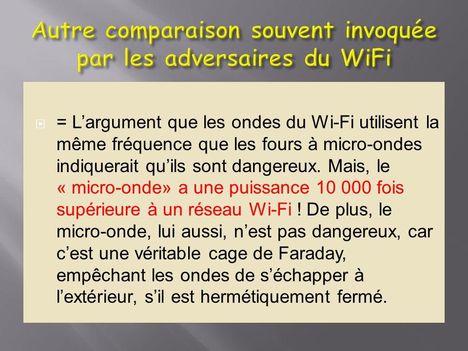 Autre comparaison souvent invoquée par les adversaires du WiFi