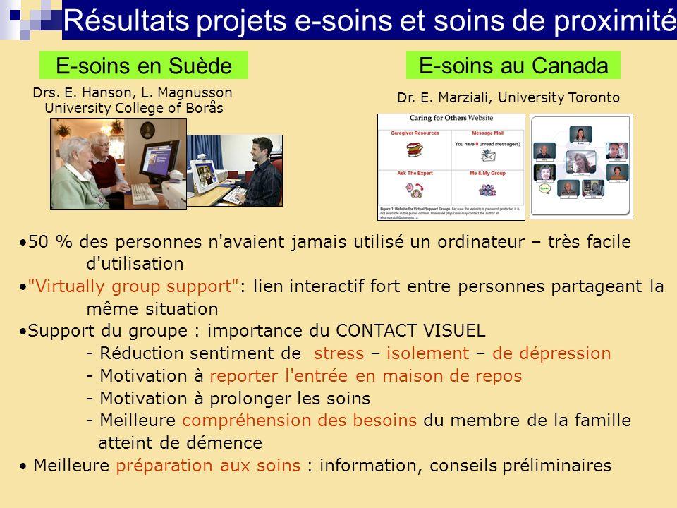 Résultats projets e-soins et soins de proximité