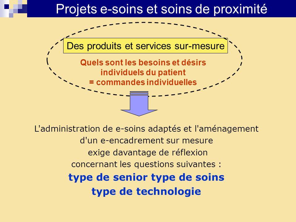 Projets e-soins et soins de proximité