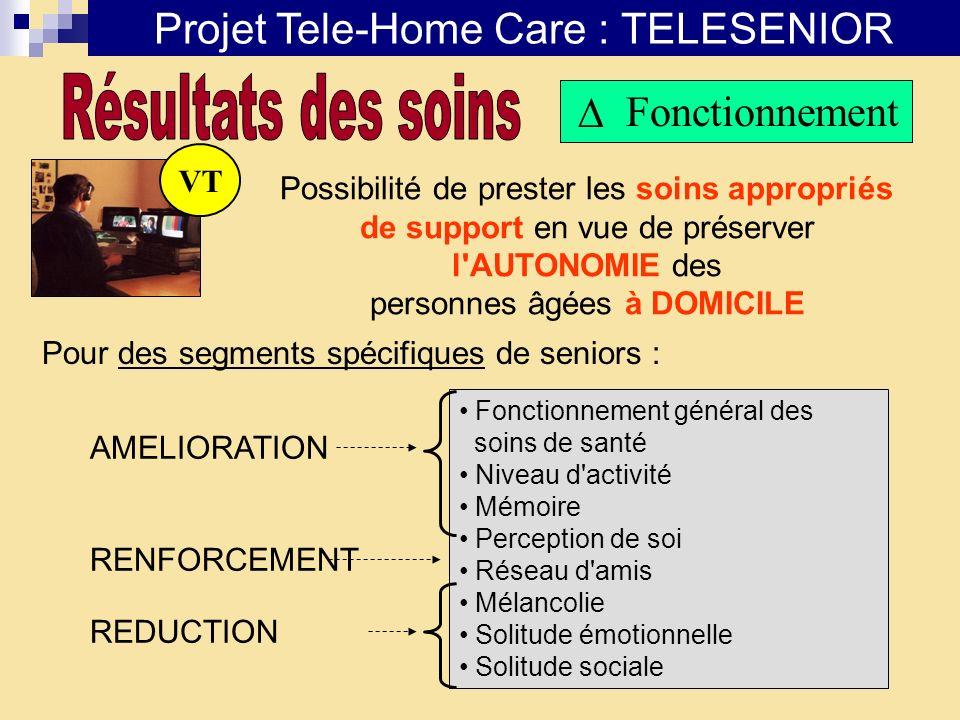 Résultats des soins Projet Tele-Home Care : TELESENIOR Fonctionnement