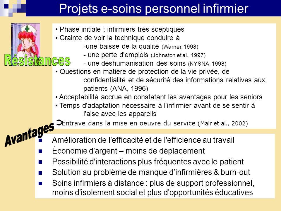 Projets e-soins personnel infirmier