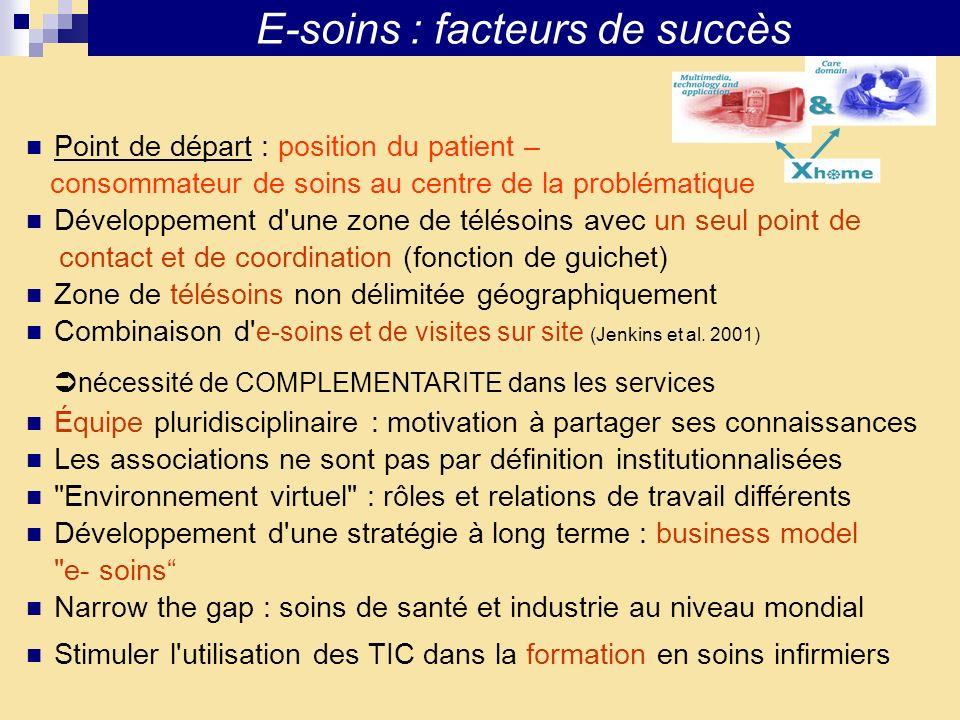 E-soins : facteurs de succès