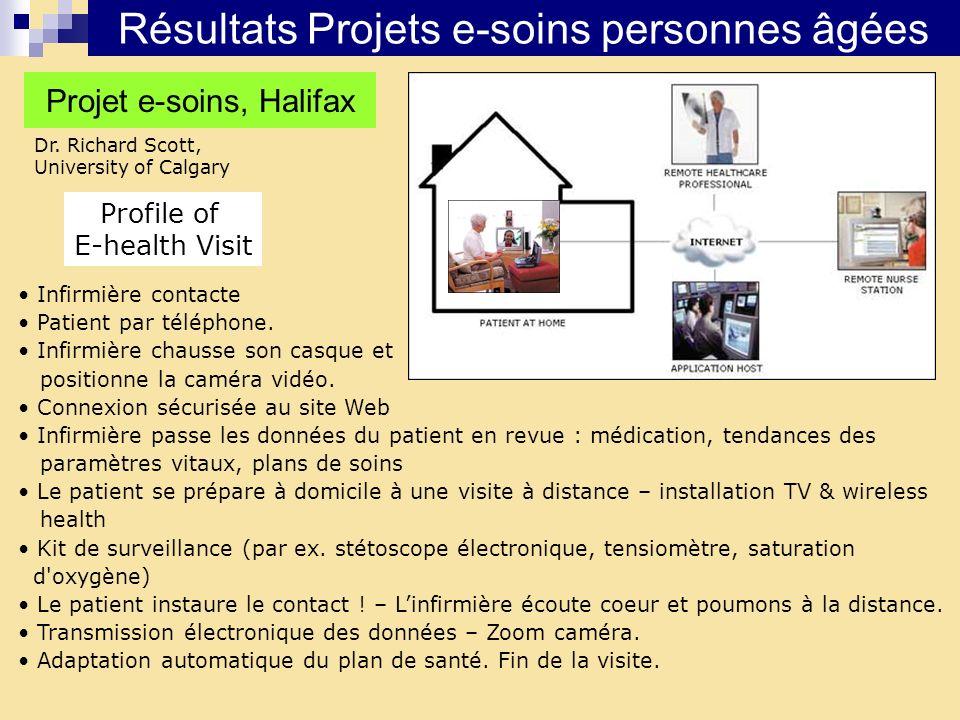 Résultats Projets e-soins personnes âgées