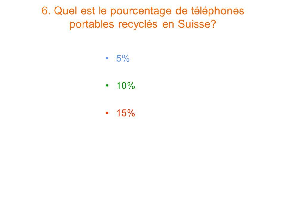 6. Quel est le pourcentage de téléphones portables recyclés en Suisse