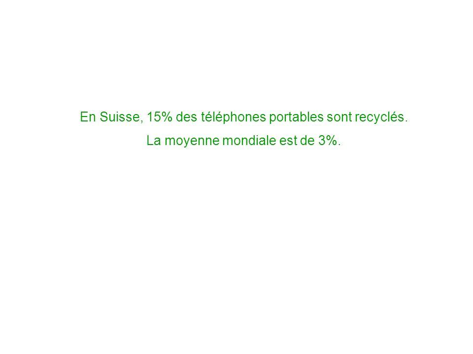 En Suisse, 15% des téléphones portables sont recyclés.