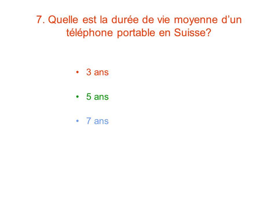 7. Quelle est la durée de vie moyenne d'un téléphone portable en Suisse
