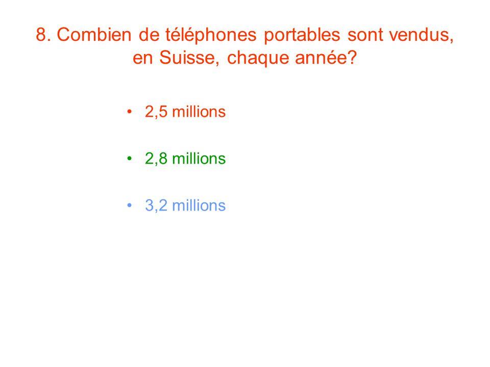 8. Combien de téléphones portables sont vendus, en Suisse, chaque année