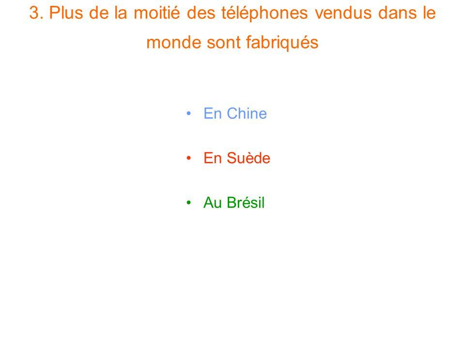 3. Plus de la moitié des téléphones vendus dans le monde sont fabriqués