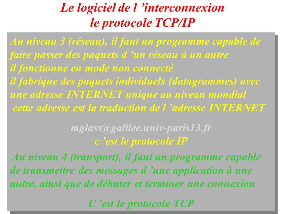 Le logiciel de l 'interconnexion le protocole TCP/IP