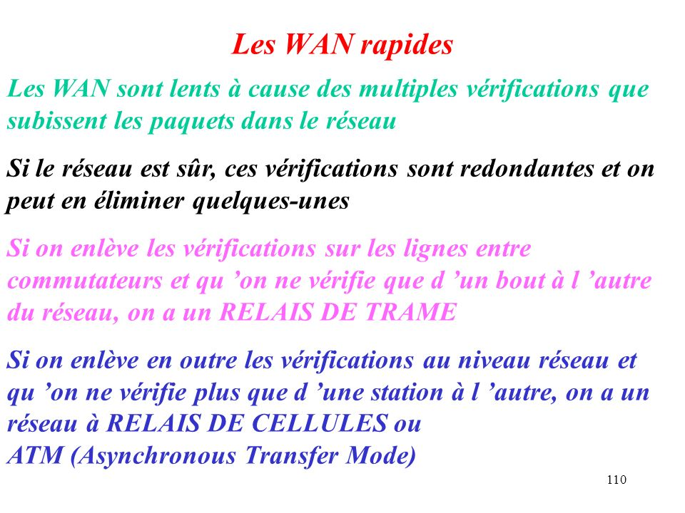 Les WAN rapides Les WAN sont lents à cause des multiples vérifications que subissent les paquets dans le réseau.