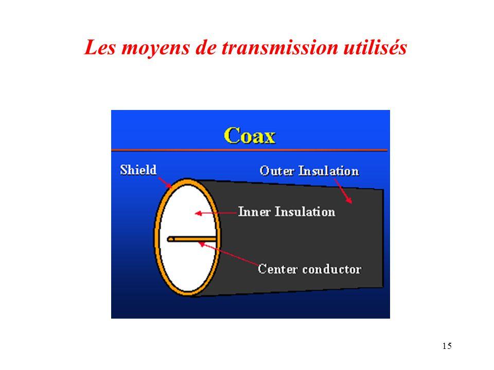 Les moyens de transmission utilisés
