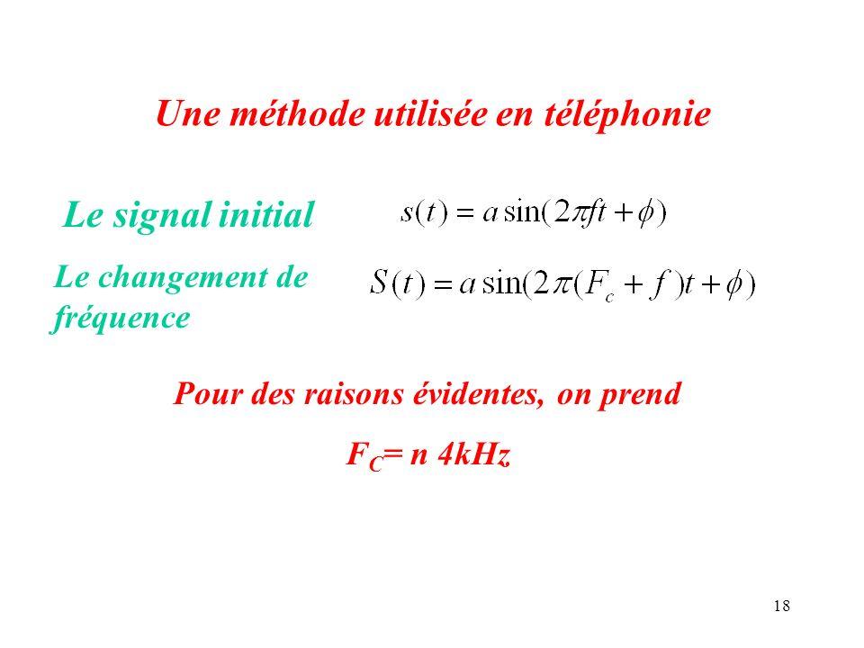 Une méthode utilisée en téléphonie